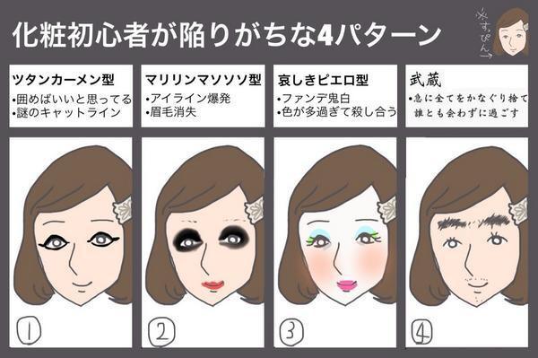 女性なら誰もが通る道!化粧初心者が陥りがちな4パターンの失敗 ...