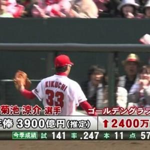 【焦っちゃダメ】意味が大きく変わってしまったプロ野球の書き間違い(6枚)