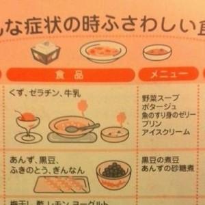 【知っておくと便利】こんな症状のときにふさわしい食事と豆知識(画像)