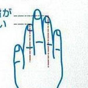 【手を見るだけ】あなたはどっち?指の長さで分かる男脳か女脳か(画像)