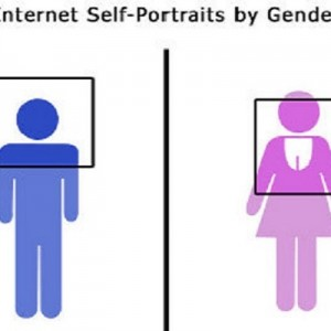 【プロフィール写真の撮り方の違い】男女の違いを比較した6枚の画像が面白い