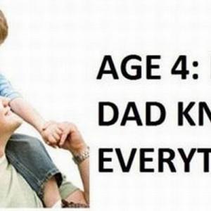 【怖いくらい当てはまる】父と息子の関係はこんな風に変わっていく(年代別10枚)