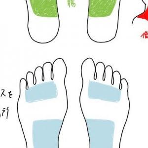 「健康に効果的」これは試したい!就寝前、足の裏にサロンパスを貼ると…!