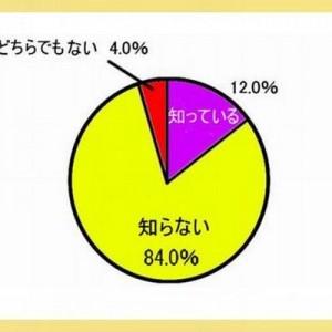 「メイのバカ!もう……」全力でシュール!グラフにボケて!(11選)