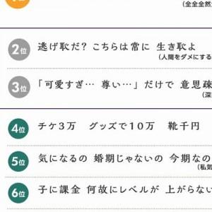 やっぱレベル高い!(笑)第12回「オタク川柳」入賞作品、今年もキレッキレだった