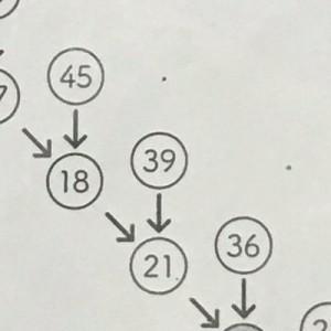 【このクイズ面白い!】「○の中にはどんな数字が入る?」非常に秀逸、よくできてるなぁ!