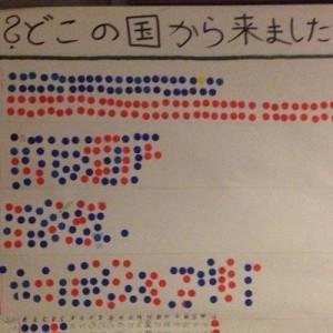 【日本のような国は他にはないさ】外国人「日本の凄さを紹介してやるよ!」9選