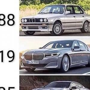 【2050年にはこうなってる】BMWの車に対する『未来予想』が斜め上だった(笑)