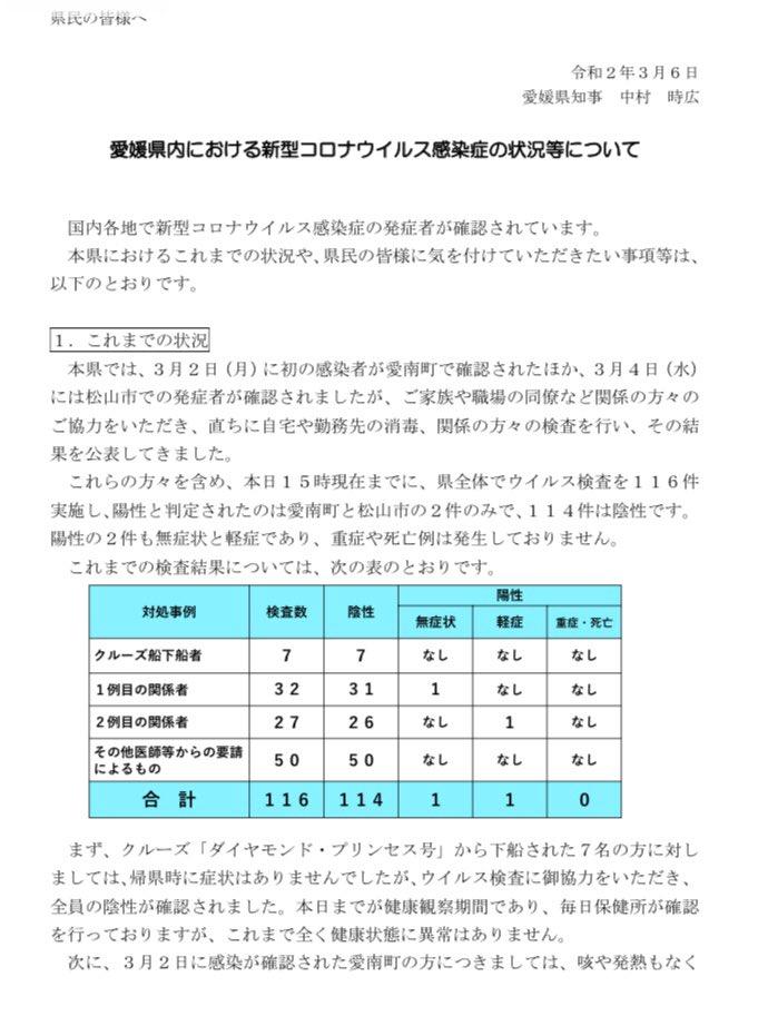 愛媛 県 コロナ ウイルス 感染 新型コロナウイルス感染症に関する最新情報|愛媛|愛媛新聞ONLINE