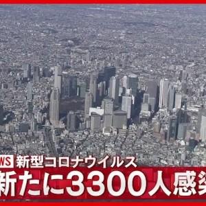 東京で新たに3300人の感染確認→これを聞いてハッとした「実感した」